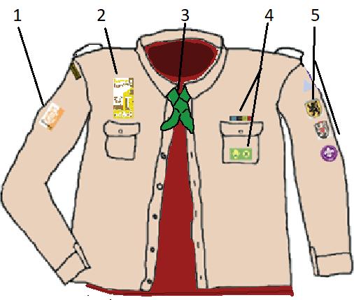 Afbeeldingsresultaat voor uniform scouts